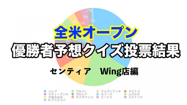 【全米オープン2018優勝者予想クイズ】Wing店の投票結果を集計してみた!